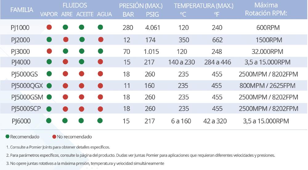 tabela-peca-es.jpg